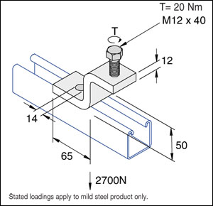 Beam Clamps, Z Clamp (with cone point) Detail Page